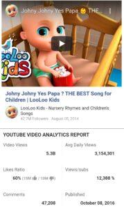 jony jony yes papa song, top 10 youtube video
