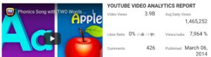 most viewed indian youtube video, top indian youtube video