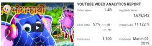 Top 10 most viewed Indian youtube video till now, yek mota hathi